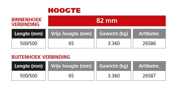 Alu Side Line_Hoeken_02